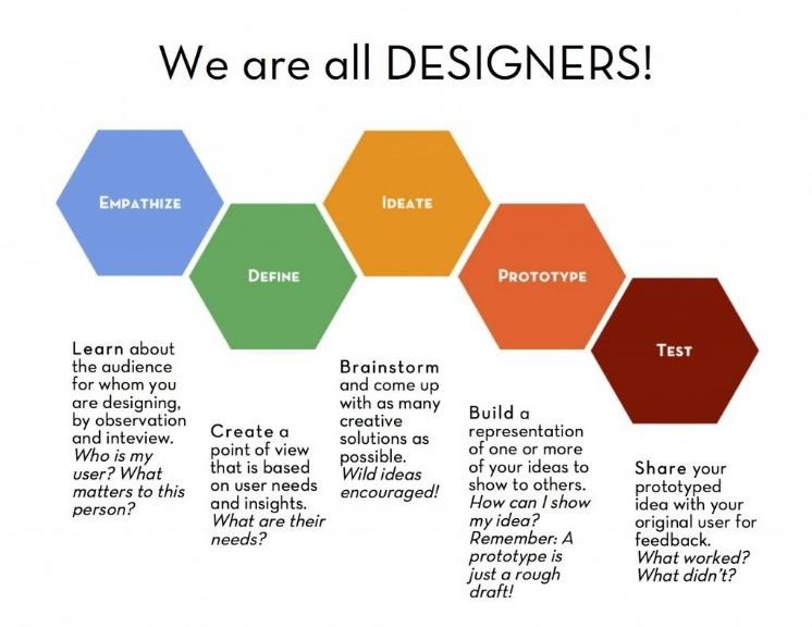 designers-blog-image