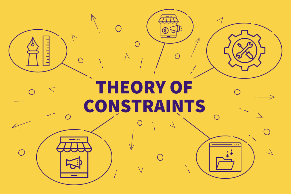 theory of constraints blog